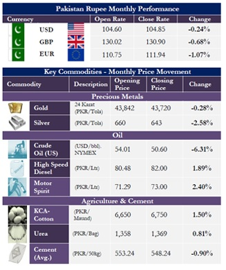 Currency Jan 2017