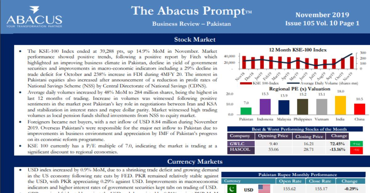The Abacus Prompt Business Review – Pakistan
